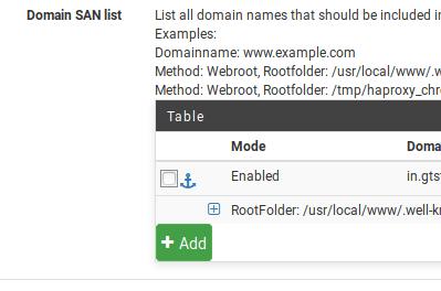 Domain SAN list small plus